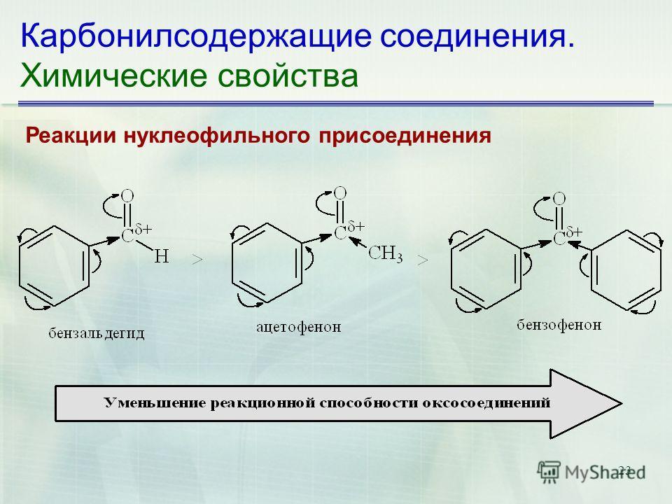 23 Карбонилсодержащие соединения. Химические свойства Реакции нуклеофильного присоединения
