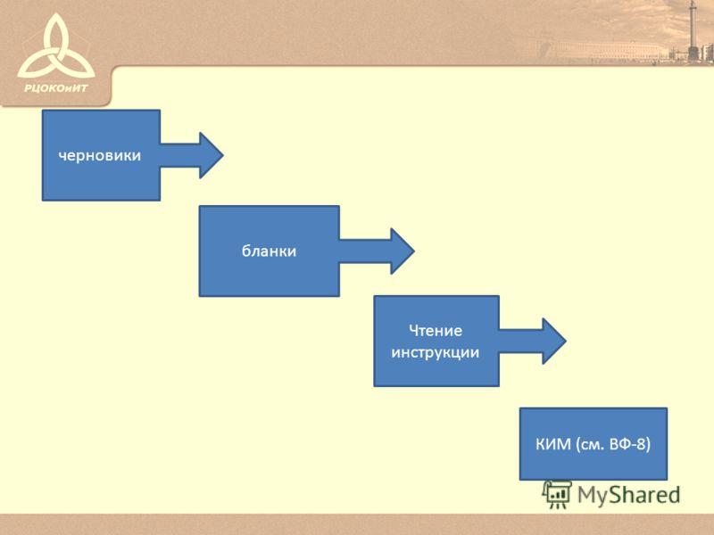 черновики бланки Чтение инструкции КИМ (см. ВФ-8)