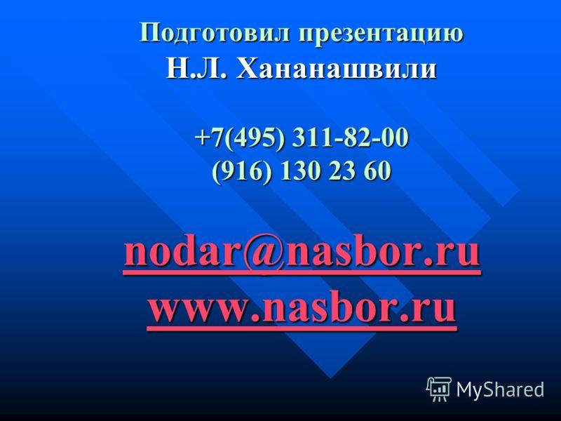 Подготовил презентацию Н.Л. Хананашвили +7(495) 311-82-00 (916) 130 23 60 nodar@nasbor.ru www.nasbor.ru