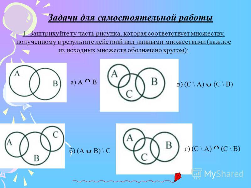 Задачи для самостоятельной работы 1. Заштрихуйте ту часть рисунка, которая соответствует множеству, полученному в результате действий над данными множествами (каждое из исходных множеств обозначено кругом): а) А В б) (А В) \ С в) (С \ А) (С \ В) г) (