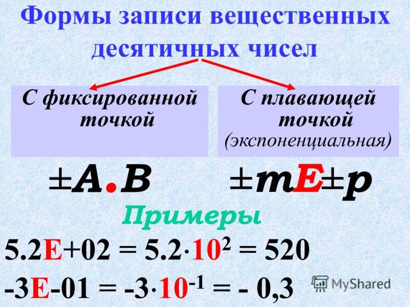 Данные целых типов могут быть представлены как в десятичной, так и в 16- ричной системе ( $A5F1 ) в диапазоне $ 0000..$FFFF.