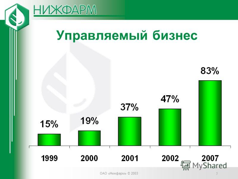 ОАО «Нижфарм» © 2003 5 Управляемый бизнес