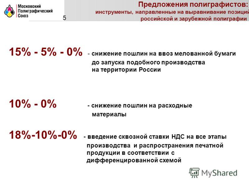 5 Предложения полиграфистов: инструменты, направленные на выравнивание позиций российской и зарубежной полиграфии 15% - 5% - 0% - снижение пошлин на ввоз мелованной бумаги до запуска подобного производства на территории России 10% - 0% - снижение пош