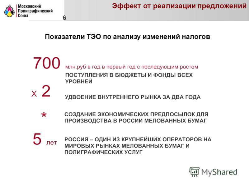 6 Эффект от реализации предложений Показатели ТЭО по анализу изменений налогов