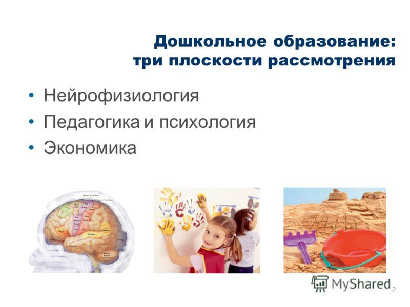 Дошкольное образование: три плоскости рассмотрения Нейрофизиология Педагогика и психология Экономика 2
