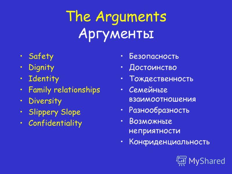 The Arguments Аргументы Safety Dignity Identity Family relationships Diversity Slippery Slope Confidentiality Безопасность Достоинство Тождественность Семейные взаимоотношения Разнообразность Возможные неприятности Конфиденциальность