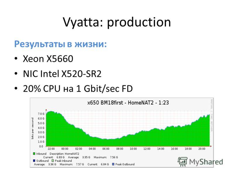 Vyatta: production Результаты в жизни: Xeon X5660 NIC Intel X520-SR2 20% CPU на 1 Gbit/sec FD