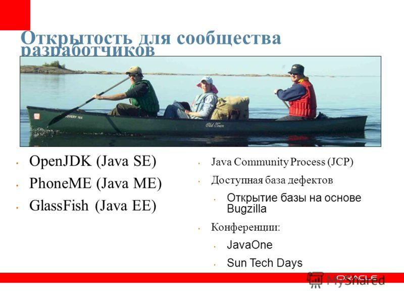 Открытость для сообщества разработчиков Java Community Process (JCP) Доступная база дефектов Открытие базы на основе Bugzilla Конференции: JavaOne Sun Tech Days OpenJDK (Java SE) PhoneME (Java ME) GlassFish (Java EE)