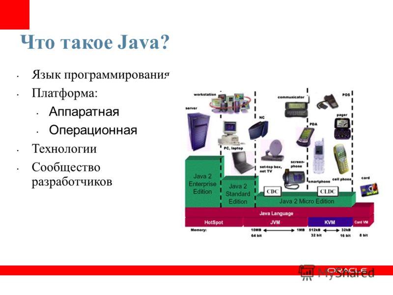 Что такое Java? Язык программирования Платформа: Аппаратная Операционная Технологии Сообщество разработчиков