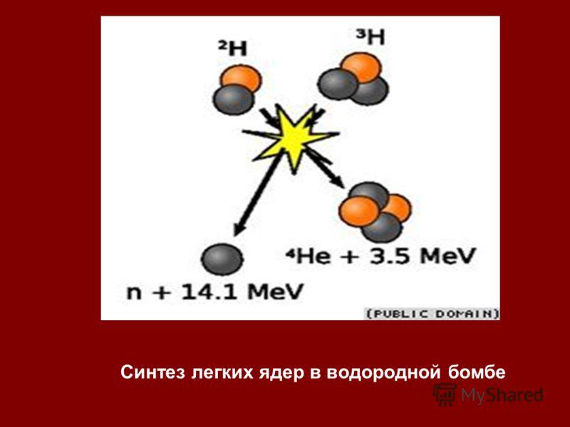 Синтез легких ядер в водородной бомбе
