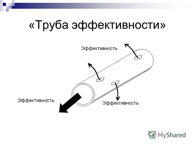 «Труба эффективности» Эффективность