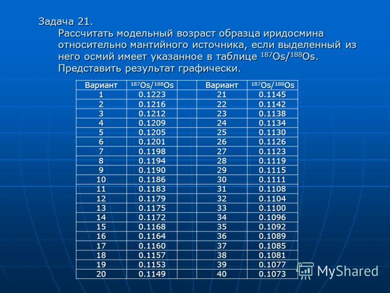 Задача 21. Рассчитать модельный возраст образца иридосмина относительно мантийного источника, если выделенный из него осмий имеет указанное в таблице 187 Os/ 188 Os. Представить результат графически. Вариант 187 Os/ 188 Os Вариант 10.1223210.1145 20.