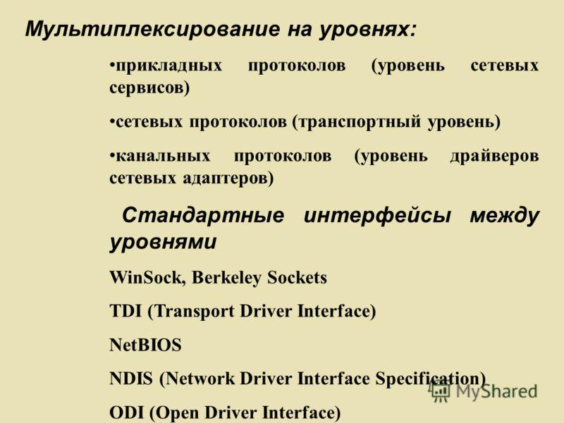 Мультиплексирование на уровнях: прикладных протоколов (уровень сетевых сервисов) сетевых протоколов (транспортный уровень) канальных протоколов (уровень драйверов сетевых адаптеров) Стандартные интерфейсы между уровнями WinSock, Berkeley Sockets TDI