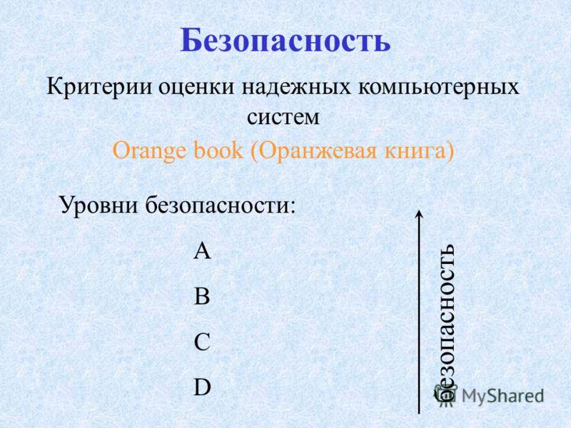 Безопасность Критерии оценки надежных компьютерных систем Orange book (Оранжевая книга) Уровни безопасности: A B C D безопасность