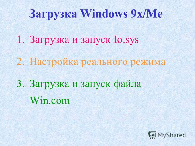 Загрузка Windows 9x/Me 1.Загрузка и запуск Io.sys 2.Настройка реального режима 3.Загрузка и запуск файла Win.com