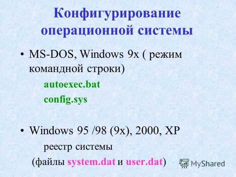 Конфигурирование операционной системы MS-DOS, Windows 9x ( режим командной строки) autoexec.bat config.sys Windows 95 /98 (9x), 2000, XP реестр системы (файлы system.dat и user.dat)