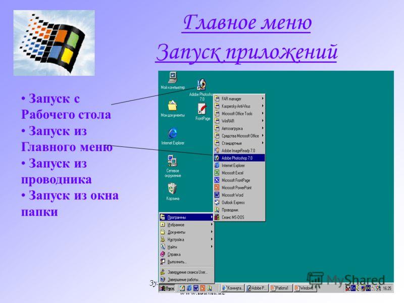 Зульфия Габдуллина * Ташкент * www.edunet.uz Виды окон Windows Окна папок Диалоговые окна Окна приложений Окна справочной системы