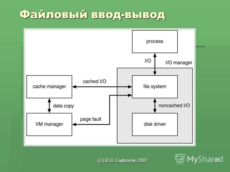 (C) В.О. Сафонов, 200736 Файловый ввод-вывод