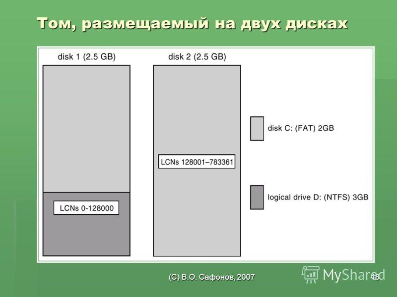 (C) В.О. Сафонов, 200748 Том, размещаемый на двух дисках