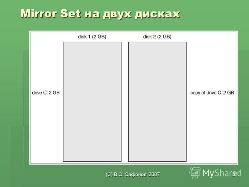 (C) В.О. Сафонов, 200751 Mirror Set на двух дисках