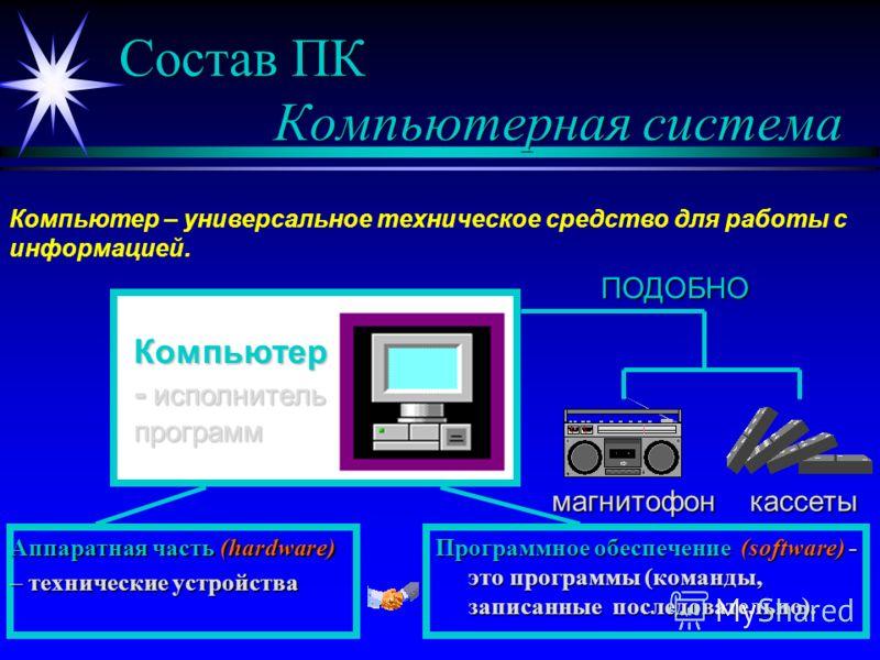 Состав ПК Компьютерная система Аппаратная часть (hardware) – технические устройства Программное обеспечение (software) - это программы (команды, записанные последовательно). Компьютер - исполнитель программ ПОДОБНО магнитофон кассеты Компьютер – унив