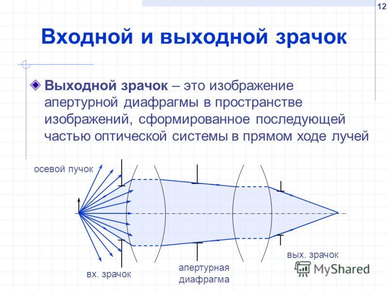 12 Входной и выходной зрачок Выходной зрачок – это изображение апертурной диафрагмы в пространстве изображений, сформированное последующей частью оптической системы в прямом ходе лучей вх. зрачок осевой пучок апертурная диафрагма вых. зрачок