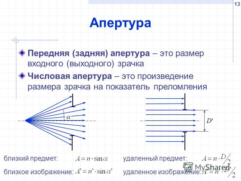 13 Апертура Передняя (задняя) апертура – это размер входного (выходного) зрачка Числовая апертура – это произведение размера зрачка на показатель преломления D близкий предмет: близкое изображение: удаленный предмет: удаленное изображение: