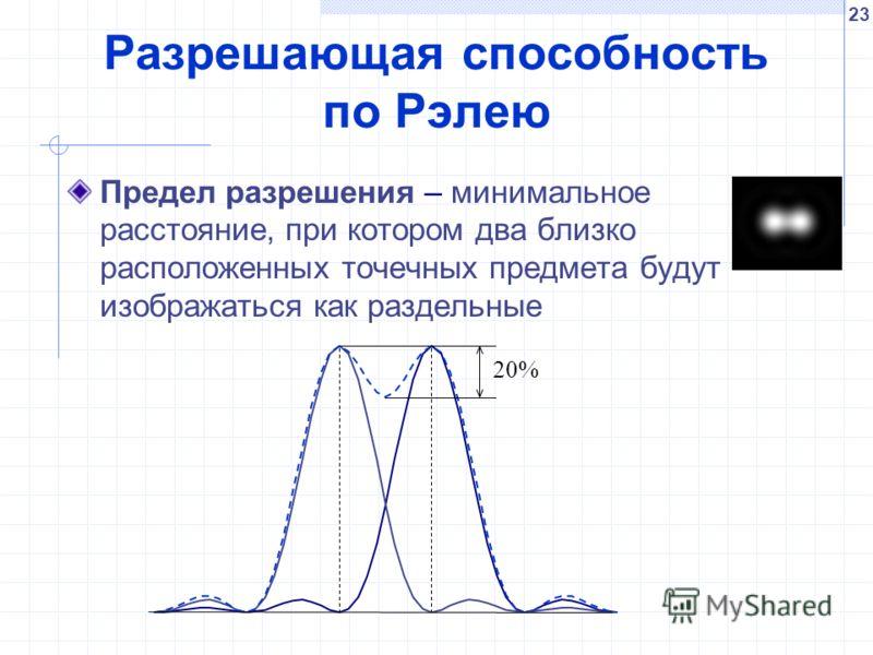 23 Разрешающая способность по Рэлею Предел разрешения – минимальное расстояние, при котором два близко расположенных точечных предмета будут изображаться как раздельные 20%