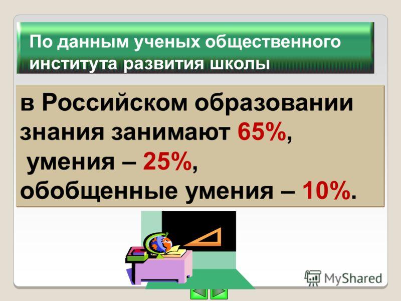в Российском образовании знания занимают 65%, умения – 25%, обобщенные умения – 10%. в Российском образовании знания занимают 65%, умения – 25%, обобщенные умения – 10%. По данным ученых общественного института развития школы