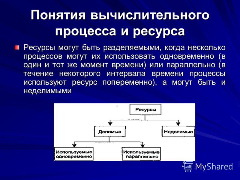 Понятия вычислительного процесса и ресурса Ресурсы могут быть разделяемыми, когда несколько процессов могут их использовать одновременно (в один и тот же момент времени) или параллельно (в течение некоторого интервала времени процессы используют ресу