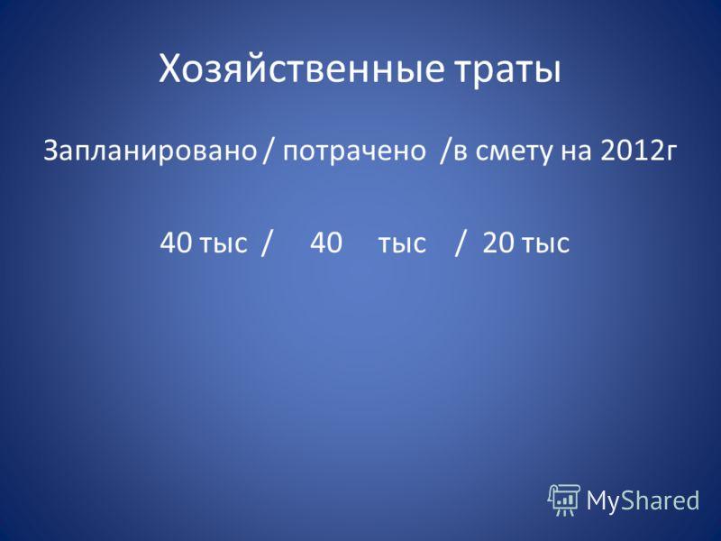 Хозяйственные траты Запланировано / потрачено /в смету на 2012г 40 тыс / 40 тыс / 20 тыс