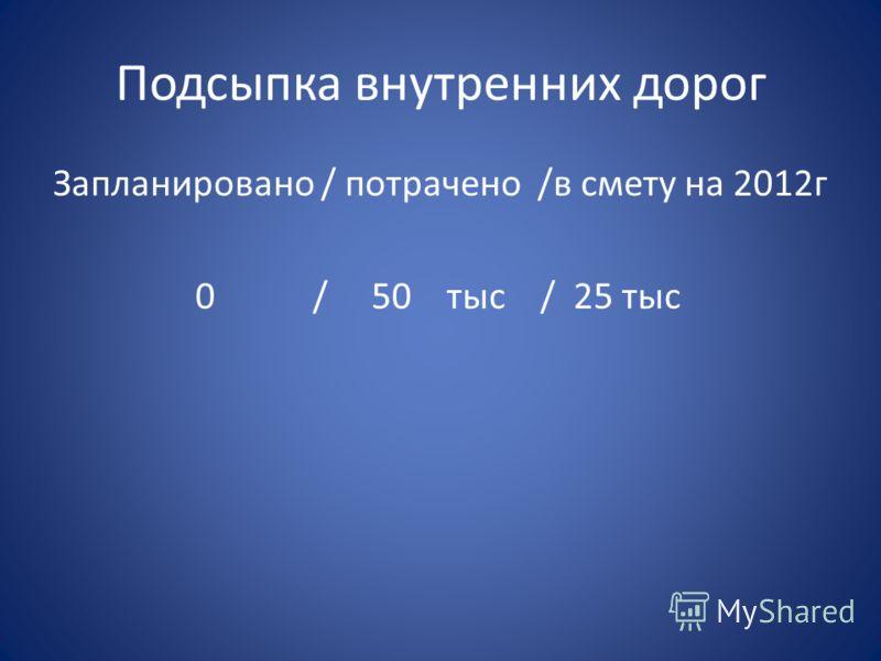 Подсыпка внутренних дорог Запланировано / потрачено /в смету на 2012г 0 / 50 тыс / 25 тыс