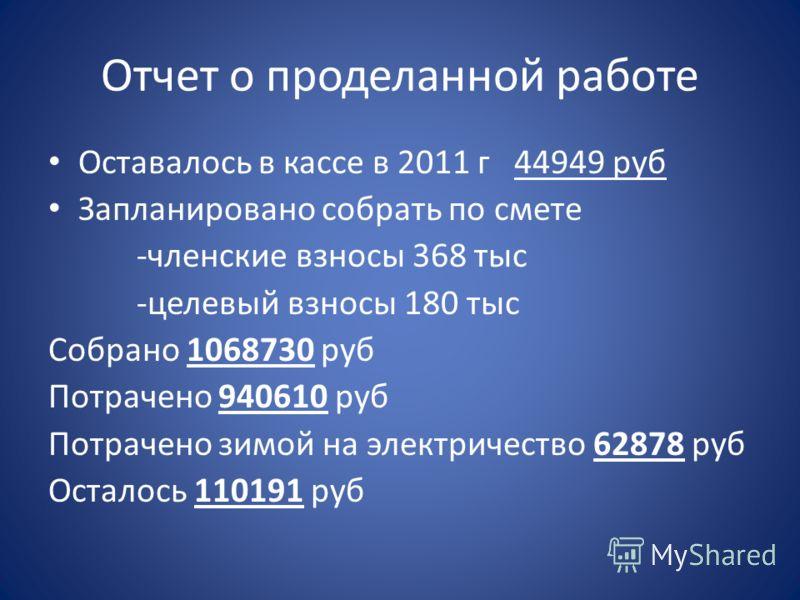 Отчет о проделанной работе Оставалось в кассе в 2011 г 44949 руб Запланировано собрать по смете -членские взносы 368 тыс -целевый взносы 180 тыс Собрано 1068730 руб Потрачено 940610 руб Потрачено зимой на электричество 62878 руб Осталось 110191 руб