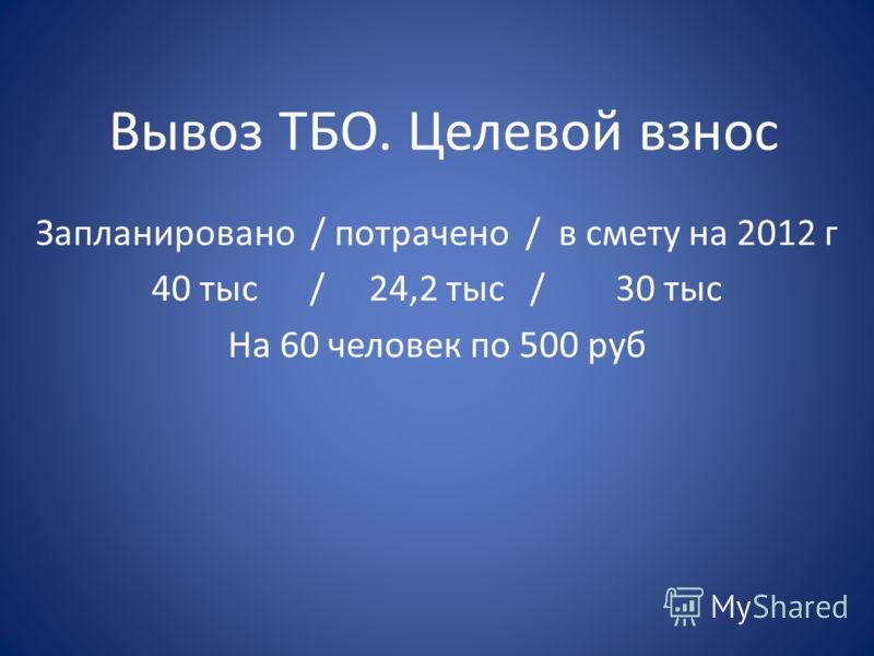 Вывоз ТБО. Целевой взнос Запланировано / потрачено / в смету на 2012 г 40 тыс / 24,2 тыс / 30 тыс На 60 человек по 500 руб
