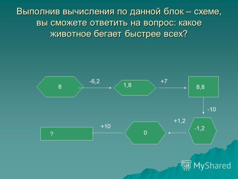 Выполнив вычисления по данной блок – схеме, вы сможете ответить на вопрос: какое животное бегает быстрее всех? 8 0 -6,2 1,8 +7 8,8 -10 -1,2 +1,2 +10 ?