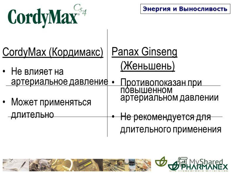 CordyMax (Кордимакс) Не влияет на артериальное давление Может применяться длительно Panax Ginseng (Женьшень) Противопоказан при повышенном артериальном давлении Не рекомендуется для длительного применения Энергия и Выносливость