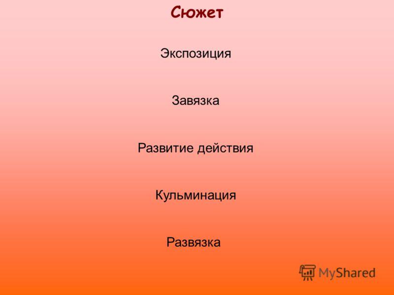 Сюжет Экспозиция Завязка Развитие действия Кульминация Развязка
