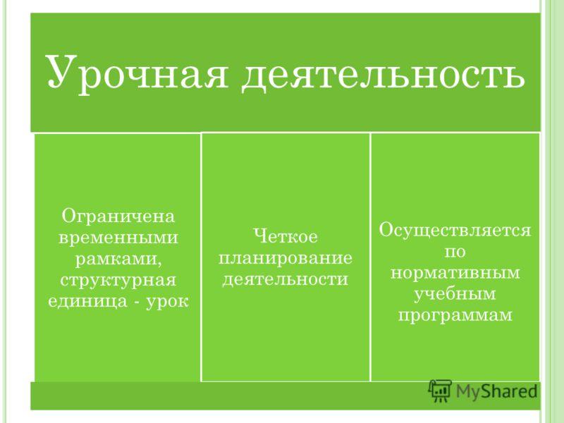 Урочная деятельность Ограничена временными рамками, структурная единица - урок Четкое планирование деятельности Осуществляется по нормативным учебным программам