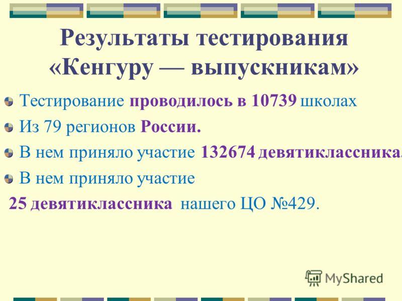 Результаты тестирования «Кенгуру выпускникам» Тестирование проводилось в 10739 школах Из 79 регионов России. В нем приняло участие 132674 девятиклассника. В нем приняло участие 25 девятиклассника нашего ЦО 429.