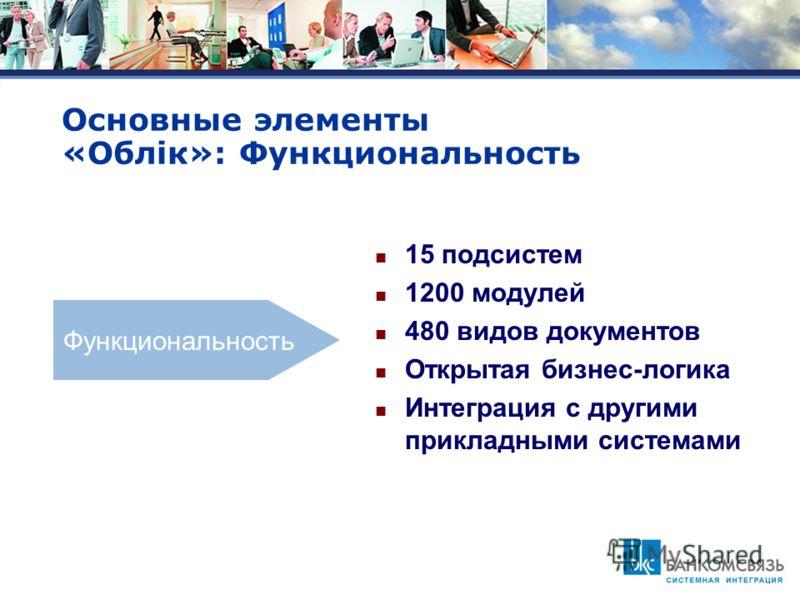 Основные элементы «Облік»: Функциональность 15 подсистем 1200 модулей 480 видов документов Открытая бизнес-логика Интеграция с другими прикладными системами Функциональность