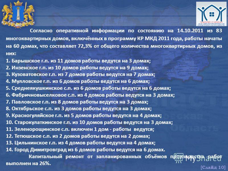 Согласно оперативной информации по состоянию на 14.10.2011 из 83 многоквартирных домов, включённых в программу КР МКД 2011 года, работы начаты на 60 домах, что составляет 72,3% от общего количества многоквартирных домов, из них: 1. Барышское г.п. из