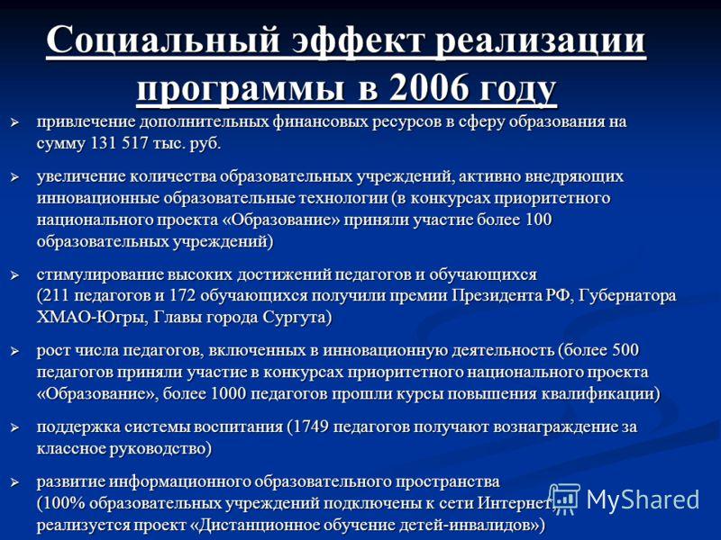 Социальный эффект реализации программы в 2006 году привлечение дополнительных финансовых ресурсов в сферу образования на сумму 131 517 тыс. руб. привлечение дополнительных финансовых ресурсов в сферу образования на сумму 131 517 тыс. руб. увеличение