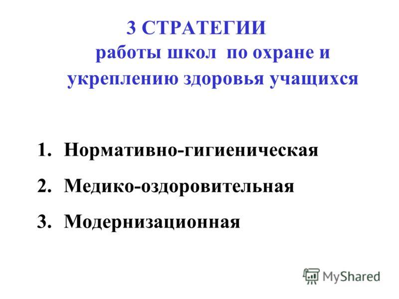 3 СТРАТЕГИИ работы школ по охране и укреплению здоровья учащихся 1.Нормативно-гигиеническая 2.Медико-оздоровительная 3.Модернизационная