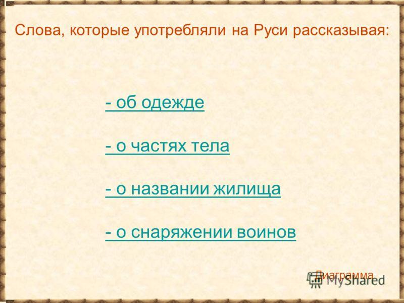 Слова, которые употребляли на Руси рассказывая: - об одежде - о частях тела - о названии жилища - о снаряжении воинов Диаграмма