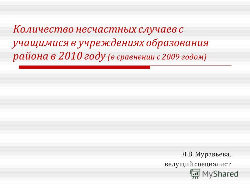 Количество несчастных случаев с учащимися в учреждениях образования района в 2010 году (в сравнении с 2009 годом) Л.В. Муравьева, ведущий специалист