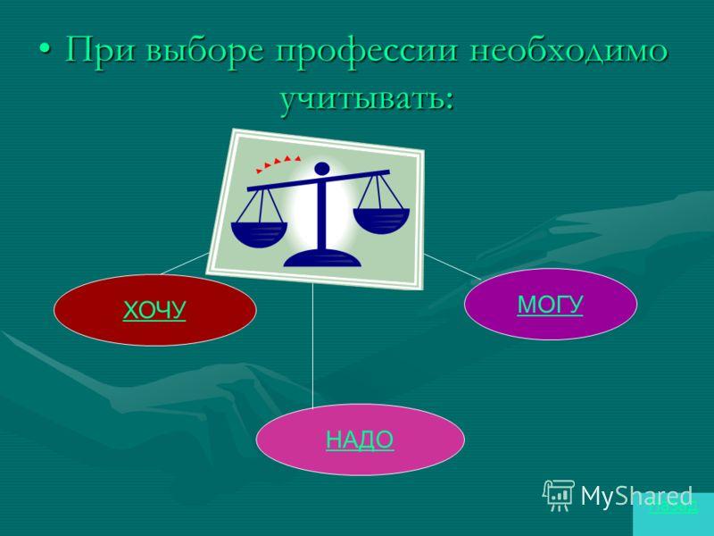 При выборе профессии необходимо учитывать:При выборе профессии необходимо учитывать: ХОЧУ НАДО МОГУ Назад