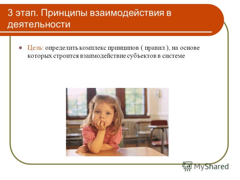 3 этап. Принципы взаимодействия в деятельности Цель: определить комплекс принципов ( правил ), на основе которых строится взаимодействие субъектов в системе