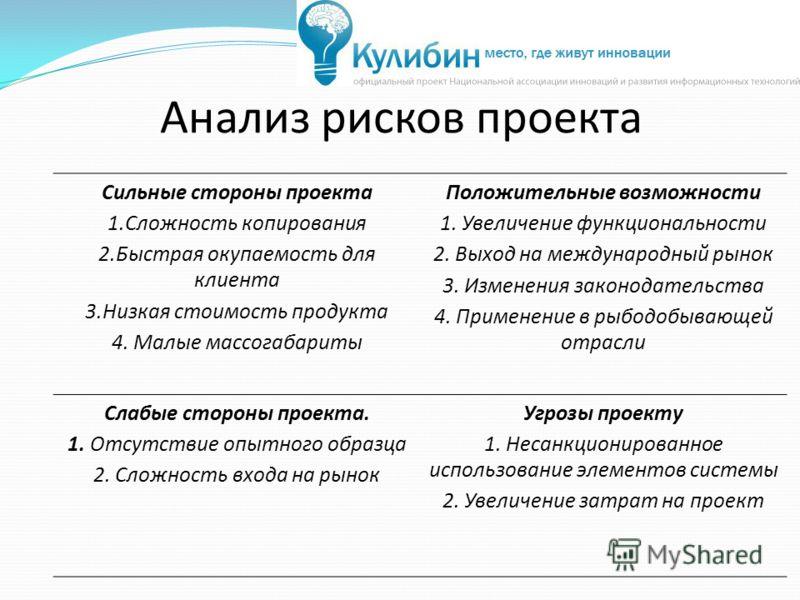 Анализ рисков проекта Сильные стороны проекта 1.Сложность копирования 2.Быстрая окупаемость для клиента 3.Низкая стоимость продукта 4. Малые массогабариты Положительные возможности 1. Увеличение функциональности 2. Выход на международный рынок 3. Изм