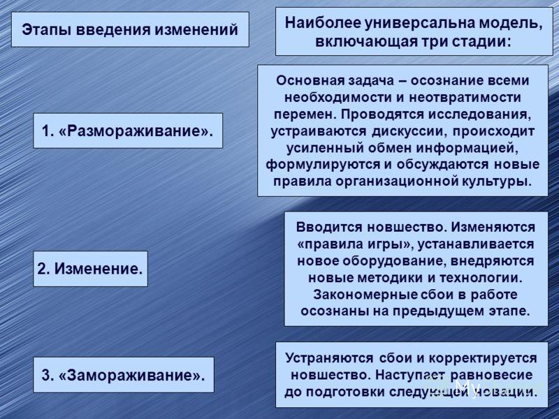 Этапы введения изменений 1. «Размораживание». 2. Изменение. 3. «Замораживание». Основная задача – осознание всеми необходимости и неотвратимости перемен. Проводятся исследования, устраиваются дискуссии, происходит усиленный обмен информацией, формули