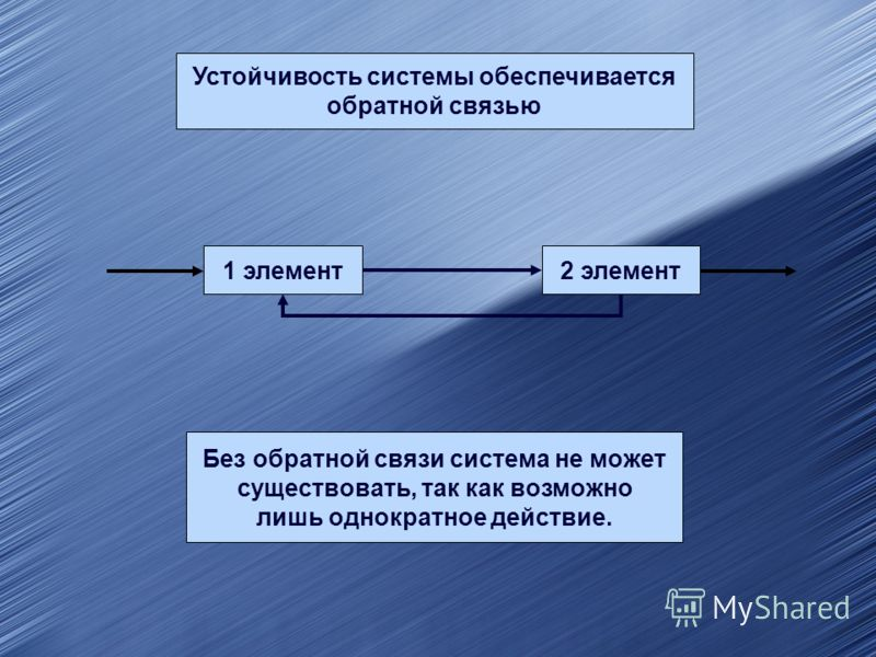 Устойчивость системы обеспечивается обратной связью 1 элемент2 элемент Без обратной связи система не может существовать, так как возможно лишь однократное действие.